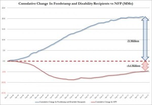 NFP vs Entitlements_0